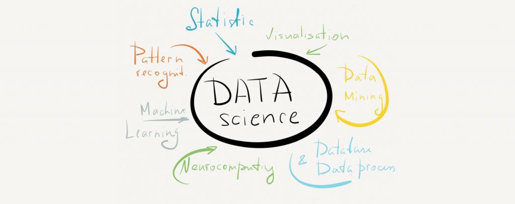 Áreas que compõem a Ciência e dados.
