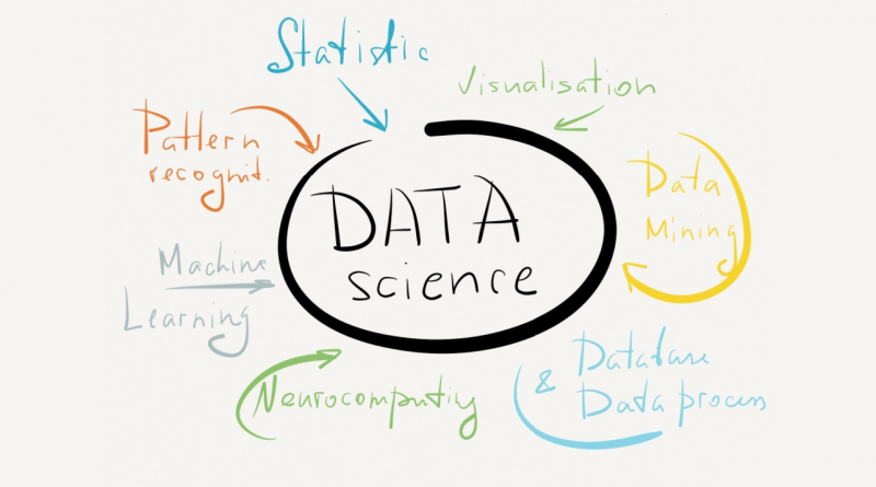 img-data-science